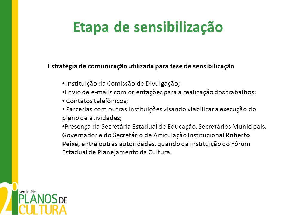 Estratégia de comunicação utilizada para fase de sensibilização Instituição da Comissão de Divulgação; Envio de e-mails com orientações para a realiza