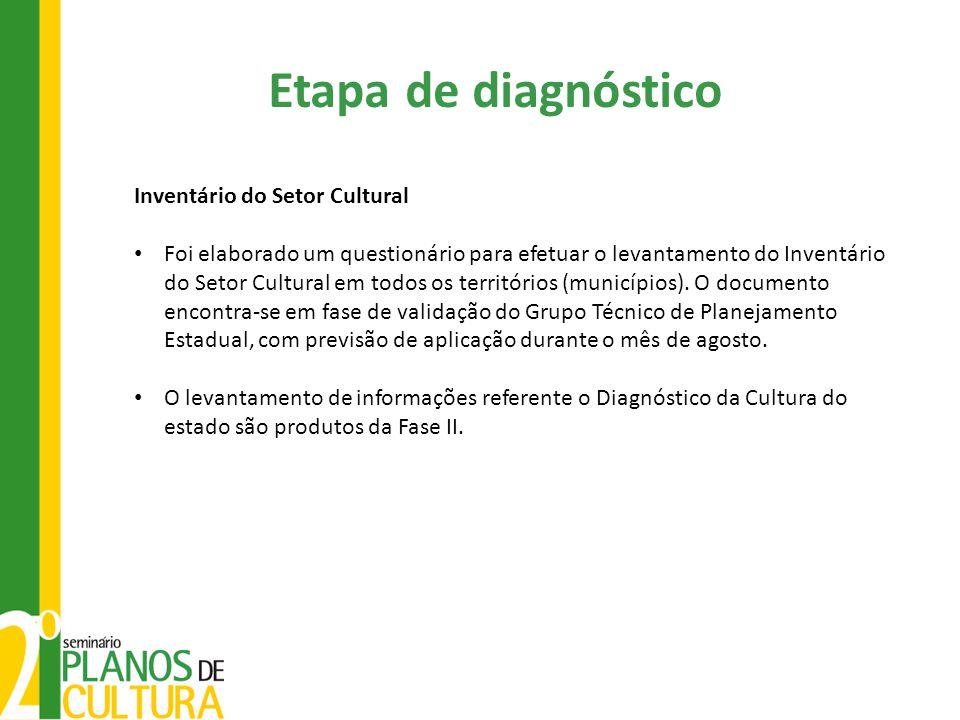 Inventário do Setor Cultural Foi elaborado um questionário para efetuar o levantamento do Inventário do Setor Cultural em todos os territórios (municípios).