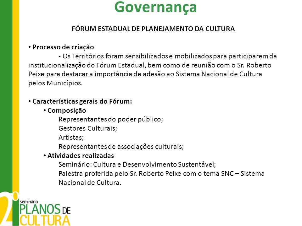 Governança FÓRUM ESTADUAL DE PLANEJAMENTO DA CULTURA Processo de criação - Os Territórios foram sensibilizados e mobilizados para participarem da inst