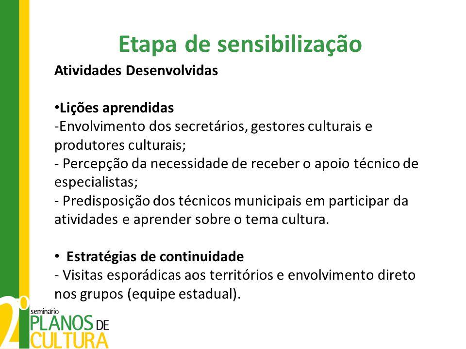 Etapa de sensibilização Atividades Desenvolvidas Lições aprendidas -Envolvimento dos secretários, gestores culturais e produtores culturais; - Percepç