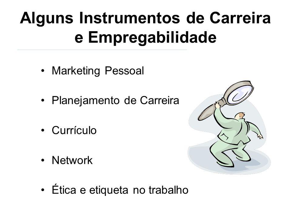 Alguns Instrumentos de Carreira e Empregabilidade Marketing Pessoal Planejamento de Carreira Currículo Network Ética e etiqueta no trabalho