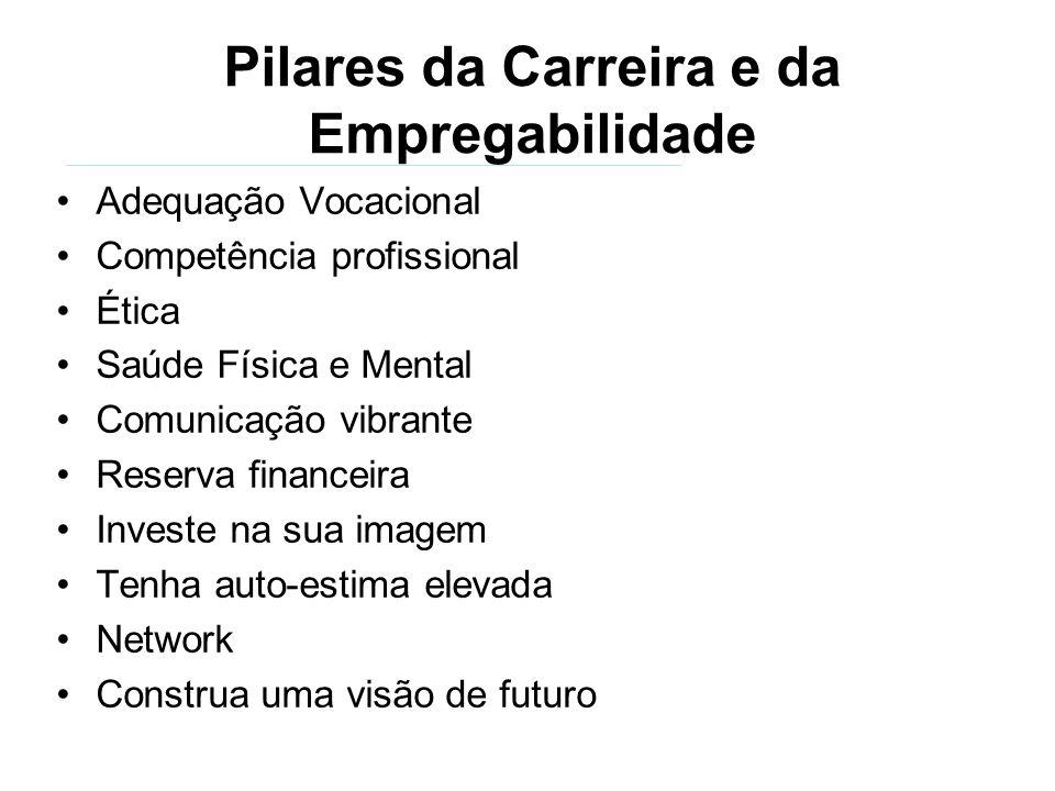Pilares da Carreira e da Empregabilidade Adequação Vocacional Competência profissional Ética Saúde Física e Mental Comunicação vibrante Reserva financ
