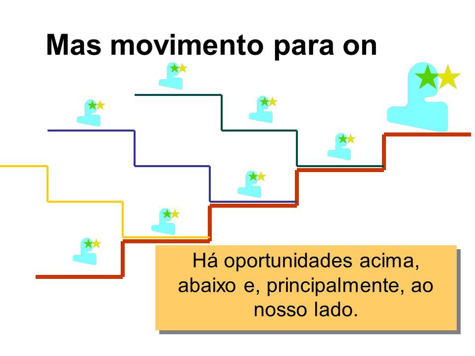 Mas movimento para onde? Há oportunidades acima, abaixo e, principalmente, ao nosso lado.