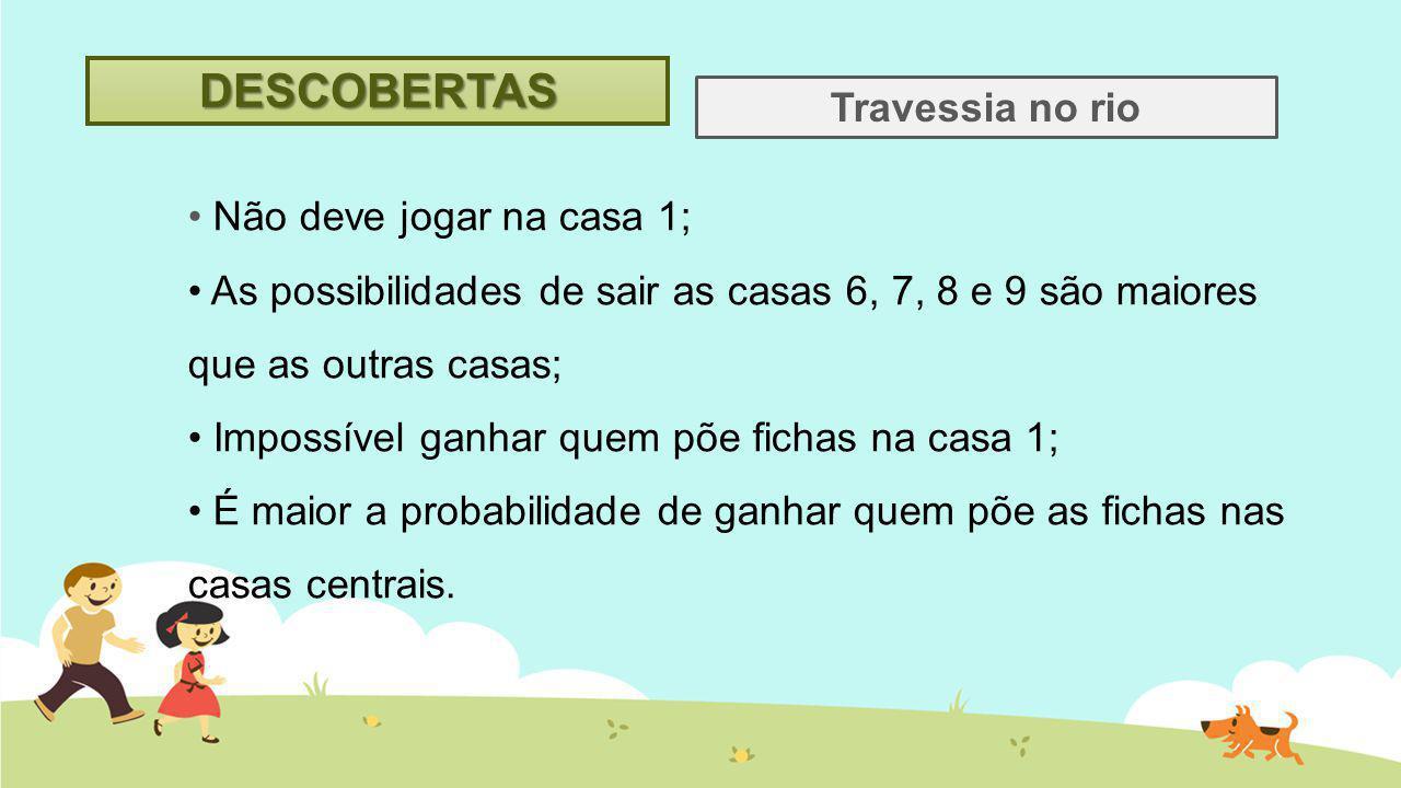 DESCOBERTAS Travessia no rio Não deve jogar na casa 1; As possibilidades de sair as casas 6, 7, 8 e 9 são maiores que as outras casas; Impossível ganh