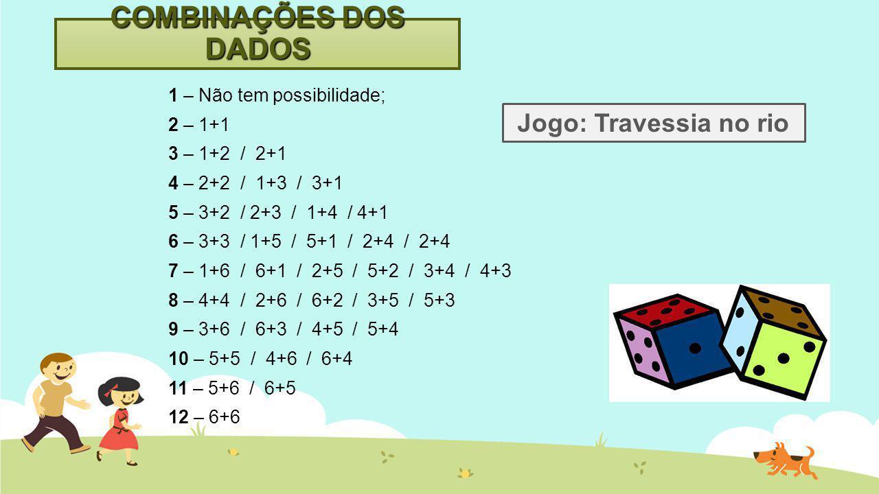 COMBINAÇÕES DOS DADOS Jogo: Travessia no rio 1 – Não tem possibilidade; 2 – 1+1 3 – 1+2 / 2+1 4 – 2+2 / 1+3 / 3+1 5 – 3+2 / 2+3 / 1+4 / 4+1 6 – 3+3 /