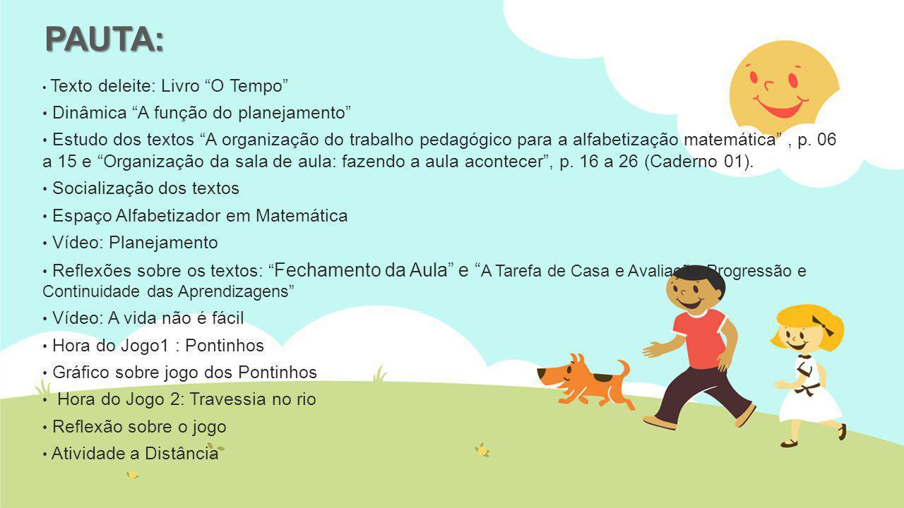 DINÂMICA: A função de Planejamento  Entregar numa folha a questão Qual a função do planejamento (Diário/Semanal) para sua ação docente.