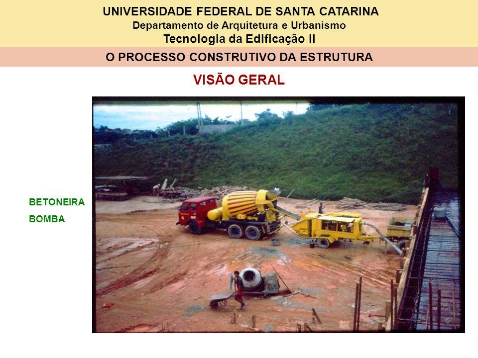 UNIVERSIDADE FEDERAL DE SANTA CATARINA Departamento de Arquitetura e Urbanismo Tecnologia da Edificação II O PROCESSO CONSTRUTIVO DA ESTRUTURA VISÃO G