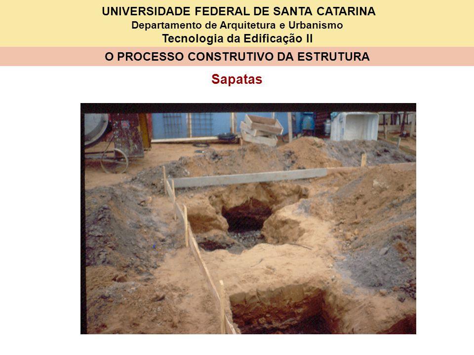 UNIVERSIDADE FEDERAL DE SANTA CATARINA Departamento de Arquitetura e Urbanismo Tecnologia da Edificação II O PROCESSO CONSTRUTIVO DA ESTRUTURA EXECUÇÃO DE LAJE MACIÇA CONCRETAGEM DA VIGA COLOCAÇÃO DO VIBRADOR ARMADURA NEGATIVA NAS LAJES MOLHAR AS FORMAS