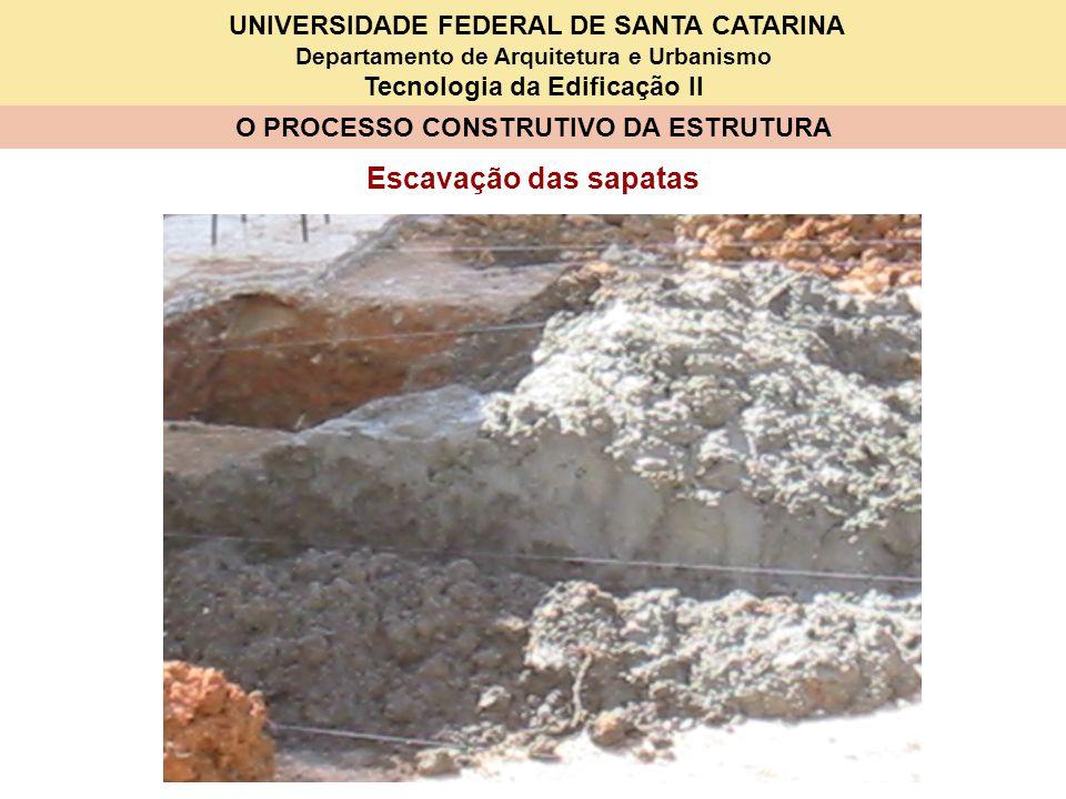 UNIVERSIDADE FEDERAL DE SANTA CATARINA Departamento de Arquitetura e Urbanismo Tecnologia da Edificação II O PROCESSO CONSTRUTIVO DA ESTRUTURA Escavação das sapatas