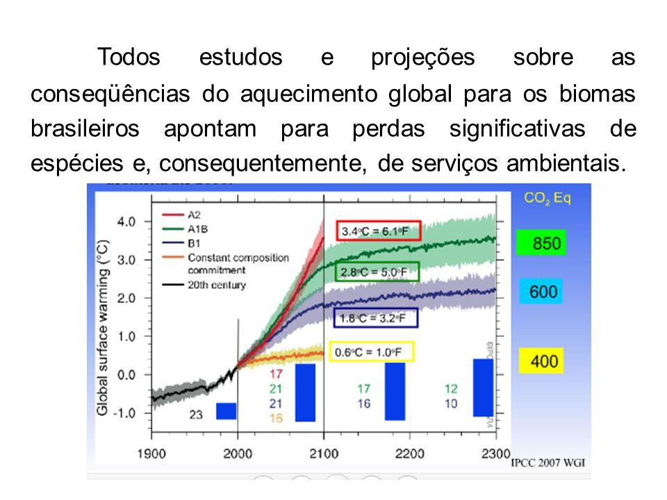 Todos estudos e projeções sobre as conseqüências do aquecimento global para os biomas brasileiros apontam para perdas significativas de espécies e, co