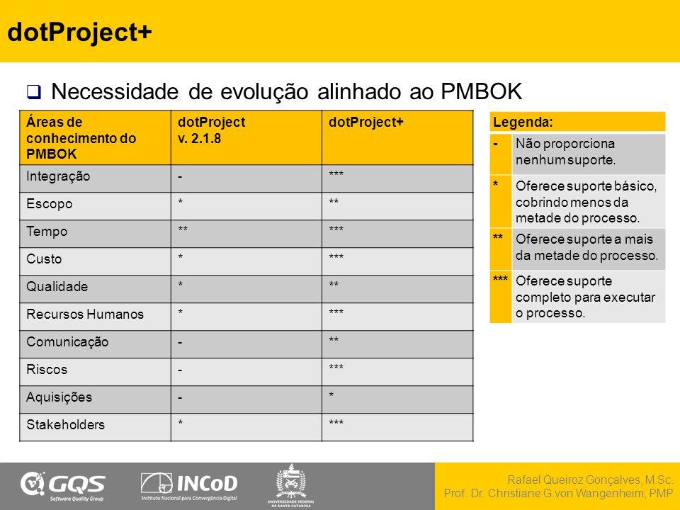Rafael Queiroz Gonçalves, M.Sc. Prof. Dr. Christiane G.von Wangenheim, PMP dotProject+  Necessidade de evolução alinhado ao PMBOK Áreas de conhecimen
