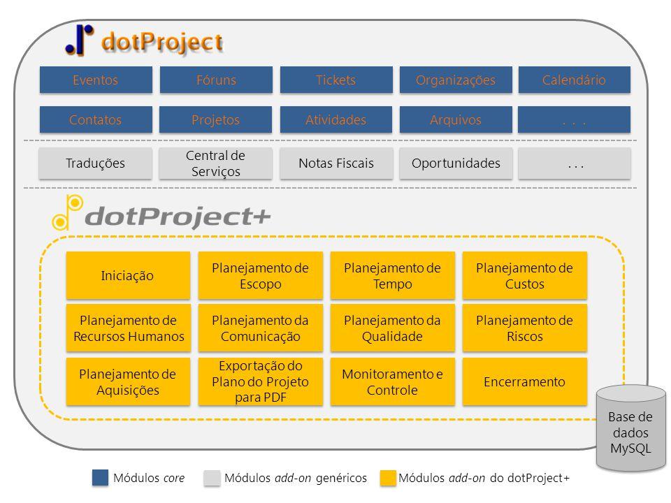 Organizações Projetos Atividades Contatos Eventos Fóruns Tickets... Iniciação Planejamento de Tempo Planejamento de Riscos Planejamento da Comunicação
