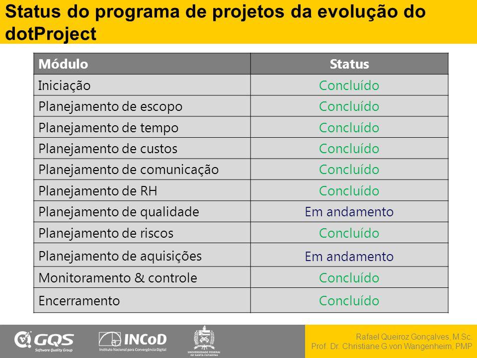 Rafael Queiroz Gonçalves, M.Sc. Prof. Dr. Christiane G.von Wangenheim, PMP Status do programa de projetos da evolução do dotProject MóduloStatus Inici