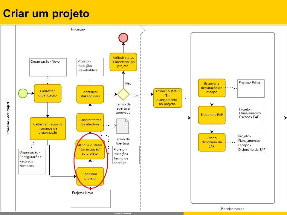 Rafael Queiroz Gonçalves, M.Sc. Prof. Dr. Christiane G.von Wangenheim, PMP Criar um projeto
