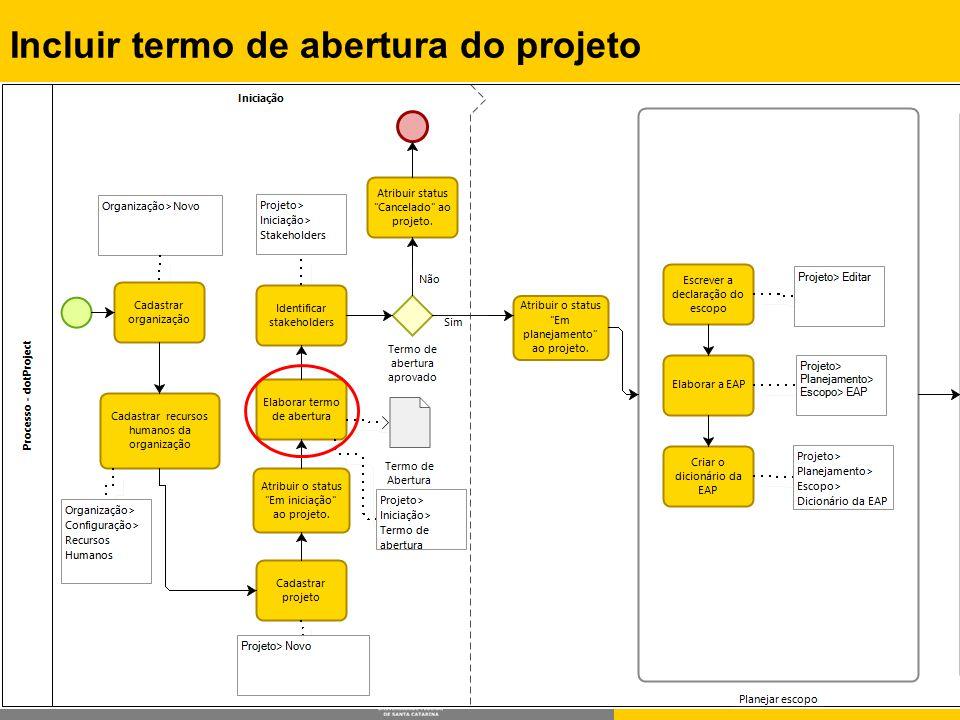 Rafael Queiroz Gonçalves, M.Sc. Prof. Dr. Christiane G.von Wangenheim, PMP Incluir termo de abertura do projeto