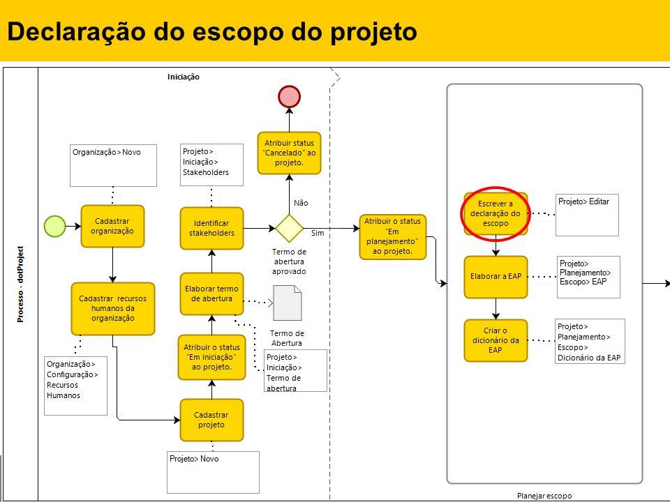 Rafael Queiroz Gonçalves, M.Sc. Prof. Dr. Christiane G.von Wangenheim, PMP Declaração do escopo do projeto