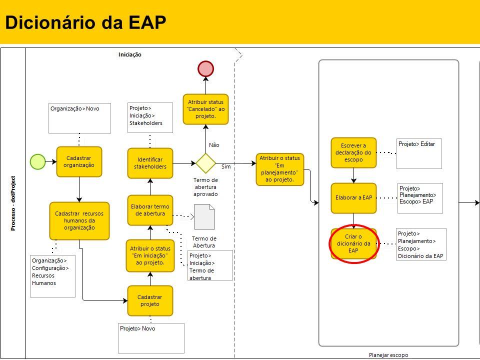 Rafael Queiroz Gonçalves, M.Sc. Prof. Dr. Christiane G.von Wangenheim, PMP Dicionário da EAP