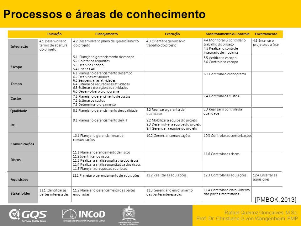 Rafael Queiroz Gonçalves, M.Sc. Prof. Dr. Christiane G.von Wangenheim, PMP Processos e áreas de conhecimento 4.3 Orientar e gerenciar o trabalho do pr