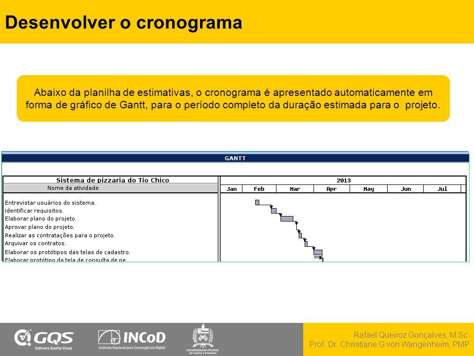 Rafael Queiroz Gonçalves, M.Sc. Prof. Dr. Christiane G.von Wangenheim, PMP Desenvolver o cronograma Abaixo da planilha de estimativas, o cronograma é