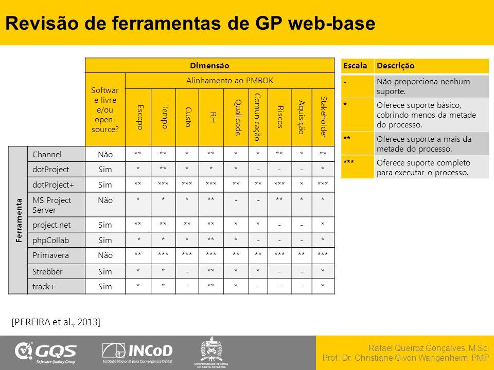 Rafael Queiroz Gonçalves, M.Sc. Prof. Dr. Christiane G.von Wangenheim, PMP Revisão de ferramentas de GP web-base Dimensão Softwar e livre e/ou open- s