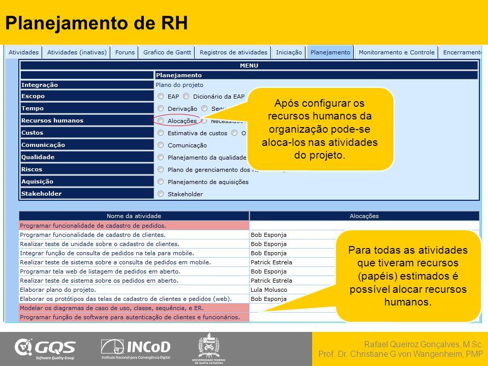 Rafael Queiroz Gonçalves, M.Sc. Prof. Dr. Christiane G.von Wangenheim, PMP Planejamento de RH Para todas as atividades que tiveram recursos (papéis) e