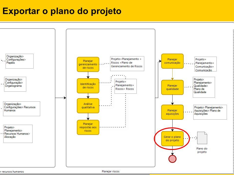 Rafael Queiroz Gonçalves, M.Sc. Prof. Dr. Christiane G.von Wangenheim, PMP Exportar o plano do projeto
