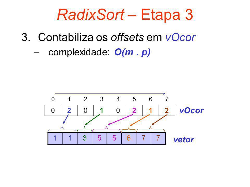 RadixSort – Etapa 3 3.Contabiliza os offsets em vOcor –complexidade: O(m. p) 01234567 02010212 vOcor 11355677 vetor