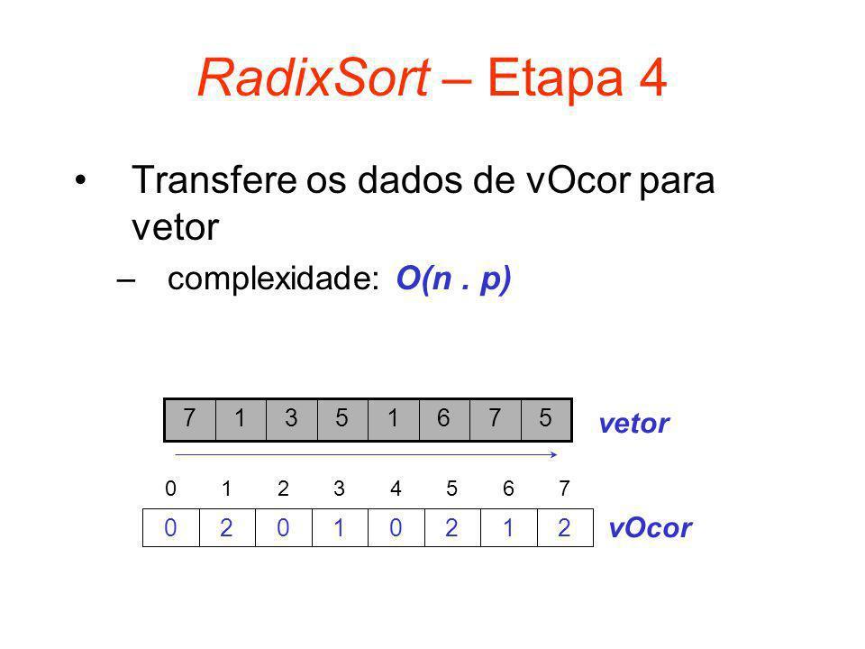 RadixSort – Etapa 4 Transfere os dados de vOcor para vetor –complexidade: O(n. p) 57615317 vetor 21201020 76543210 vOcor
