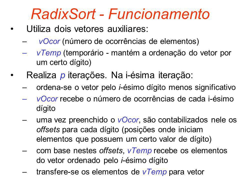 RadixSort - Funcionamento Utiliza dois vetores auxiliares: – vOcor (número de ocorrências de elementos) –vTemp (temporário - mantém a ordenação do vetor por um certo dígito) Realiza p iterações.