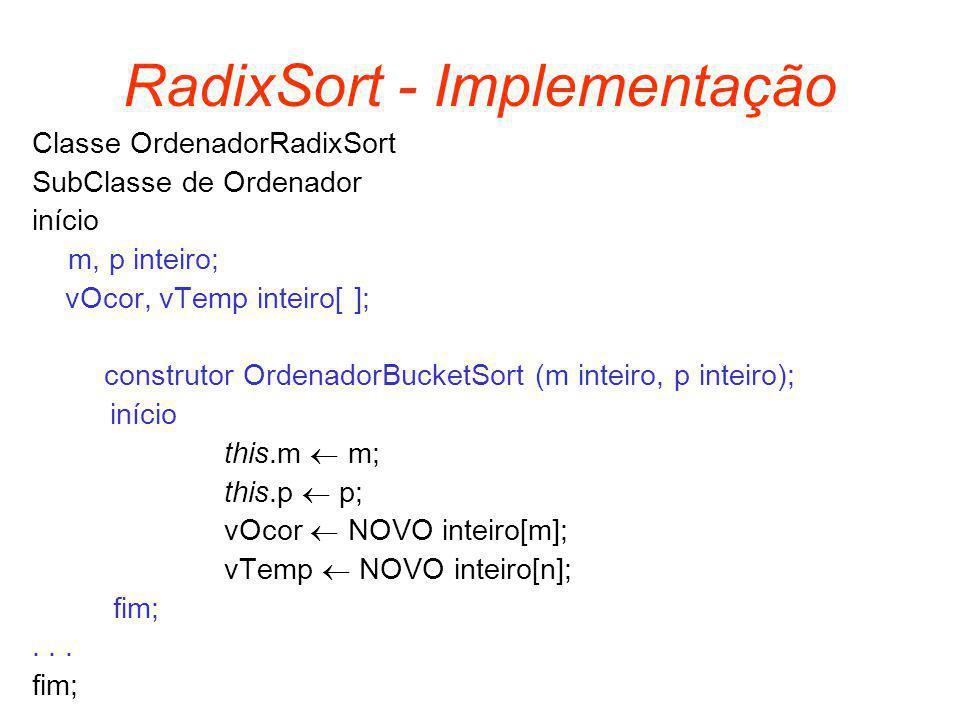 RadixSort – Método Ordena 1.Inicializa o vetor de ocorrências (vOcor) com zero 2.Varre o vetor e contabiliza o número de ocorrências de cada elemento em vOcor 3.Ordena o vetor com base no número de ocorrências em vOcor