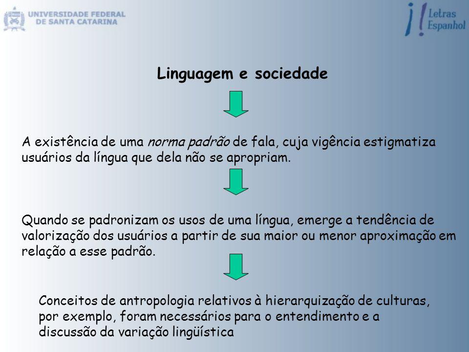 Linguagem e sociedade A existência de uma norma padrão de fala, cuja vigência estigmatiza usuários da língua que dela não se apropriam. Quando se padr