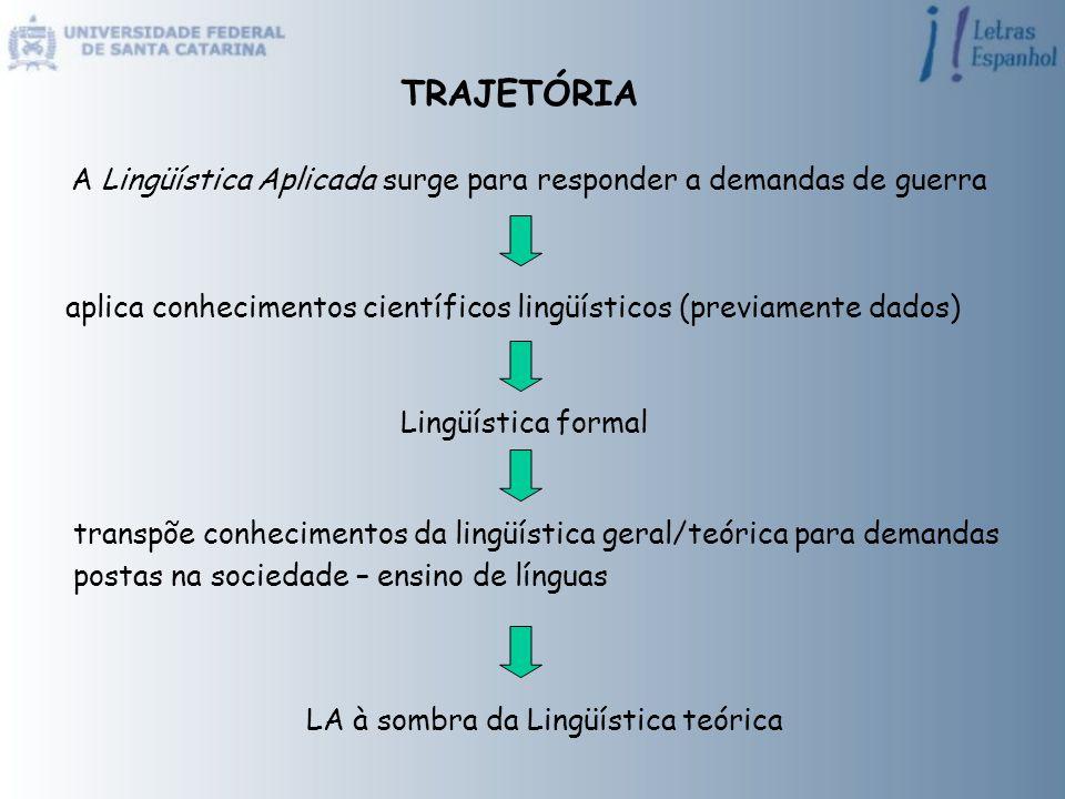 A Lingüística Aplicada surge para responder a demandas de guerra aplica conhecimentos científicos lingüísticos (previamente dados) Lingüística formal