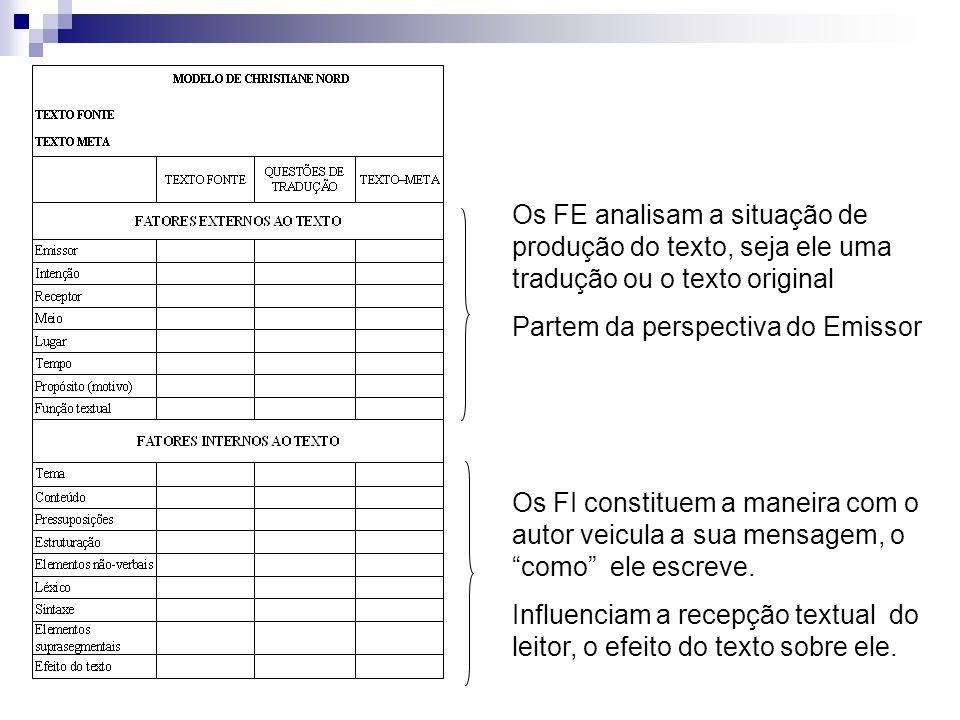 Os FE analisam a situação de produção do texto, seja ele uma tradução ou o texto original Partem da perspectiva do Emissor Os FI constituem a maneira
