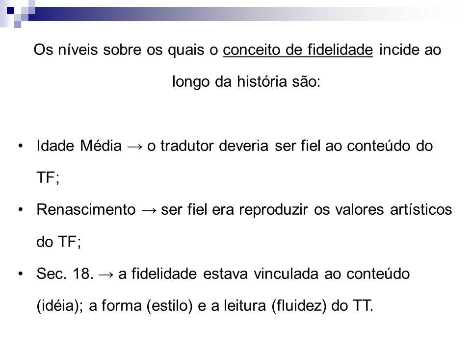 Os níveis sobre os quais o conceito de fidelidade incide ao longo da história são: Idade Média → o tradutor deveria ser fiel ao conteúdo do TF; Renasc