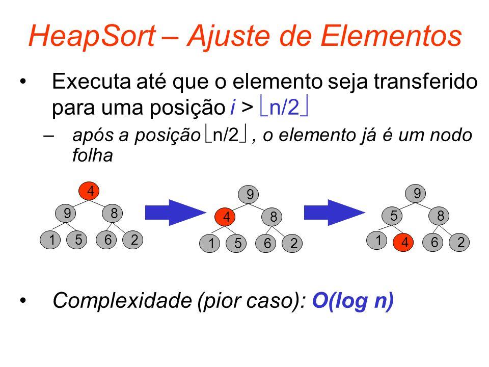 HeapSort – Ajuste de Elementos Executa até que o elemento seja transferido para uma posição i >  n/2  –após a posição  n/2 , o elemento já é um no