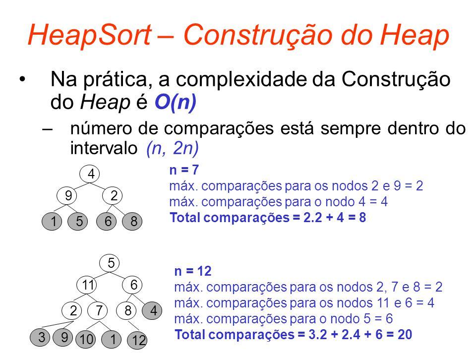 12 10 HeapSort – Construção do Heap Na prática, a complexidade da Construção do Heap é O(n) –número de comparações está sempre dentro do intervalo (n,