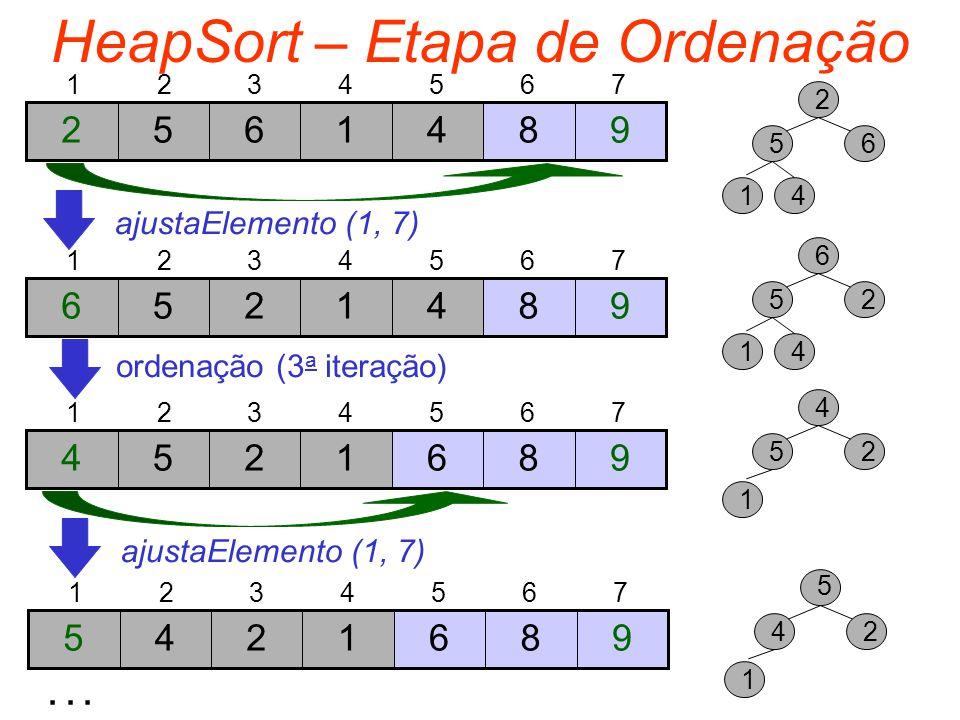 HeapSort – Etapa de Ordenação 9841652 7654321 2 56 14 ajustaElemento (1, 7) 9841256 7654321 6 52 14 ordenação (3 a iteração) 9861254 7654321 4 52 1 aj