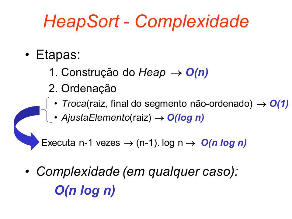 HeapSort - Complexidade Etapas: 1. Construção do Heap  O(n) 2. Ordenação Troca(raiz, final do segmento não-ordenado)  O(1) AjustaElemento(raiz)  O(