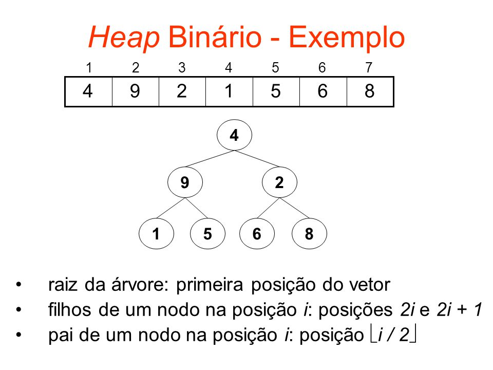 Heap Binário - Exemplo 8651294 4921568 1234567 raiz da árvore: primeira posição do vetor filhos de um nodo na posição i: posições 2i e 2i + 1 pai de u