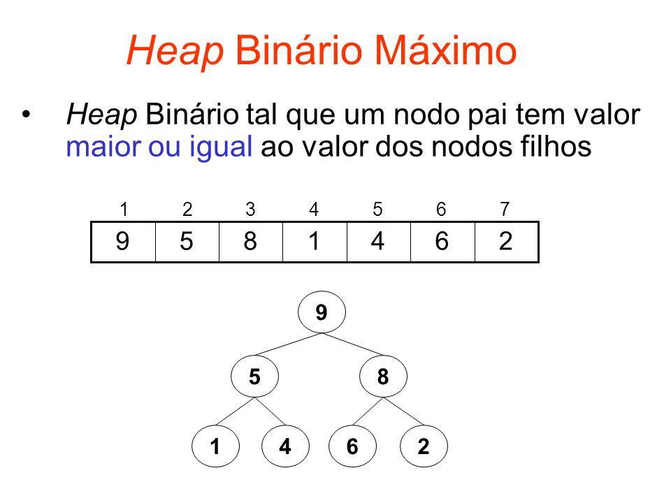 Heap Binário Máximo 2641859 9581462 1234567 Heap Binário tal que um nodo pai tem valor maior ou igual ao valor dos nodos filhos