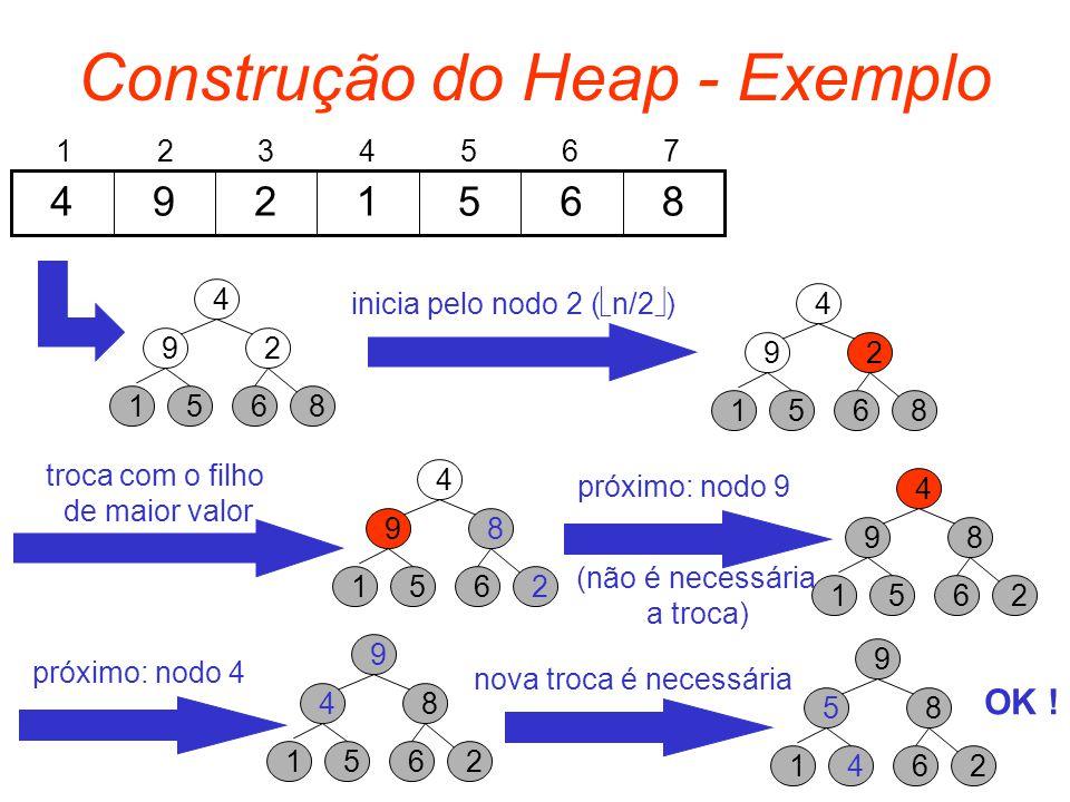 Construção do Heap - Exemplo 8651294 1234567 4 92 1568 inicia pelo nodo 2 (  n/2  ) 4 92 1568 troca com o filho de maior valor 4 98 1562 próximo: no