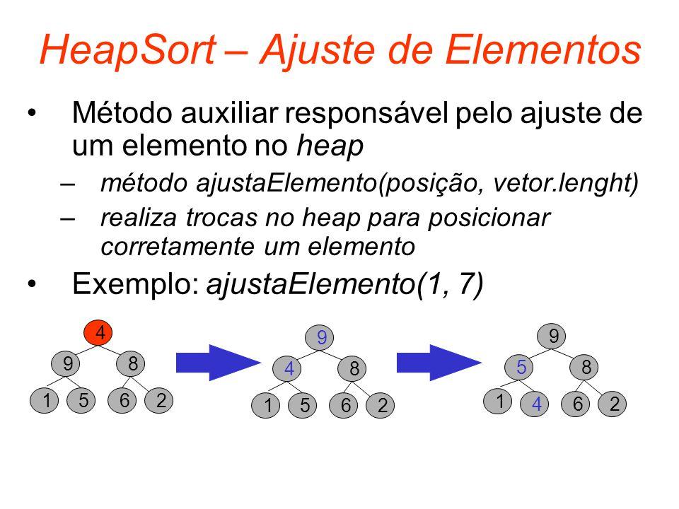 HeapSort – Ajuste de Elementos Executa até que o elemento seja transferido para uma posição i >  n/2  –após a posição  n/2 , o elemento já é um nodo folha Complexidade (pior caso): O(log n) 4 98 1562 9 48 1562 9 58 1 462