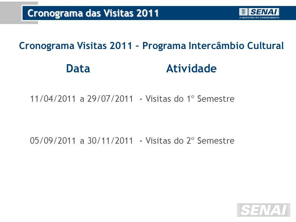 Cronograma das Visitas 2011 Data Atividade 11/04/2011 a 29/07/2011- Visitas do 1º Semestre 05/09/2011 a 30/11/2011- Visitas do 2º Semestre Cronograma Visitas 2011 – Programa Intercâmbio Cultural