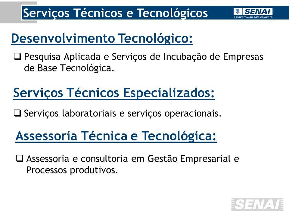  Pesquisa Aplicada e Serviços de Incubação de Empresas de Base Tecnológica.