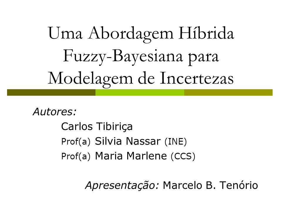 Uma Abordagem Híbrida Fuzzy-Bayesiana para Modelagem de Incertezas Autores: Carlos Tibiriça Prof(a) Silvia Nassar (INE) Prof(a) Maria Marlene (CCS) Apresentação: Marcelo B.
