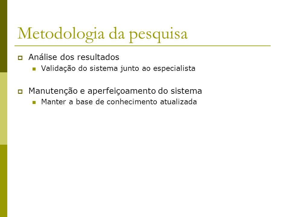 Metodologia da pesquisa  Análise dos resultados Validação do sistema junto ao especialista  Manutenção e aperfeiçoamento do sistema Manter a base de