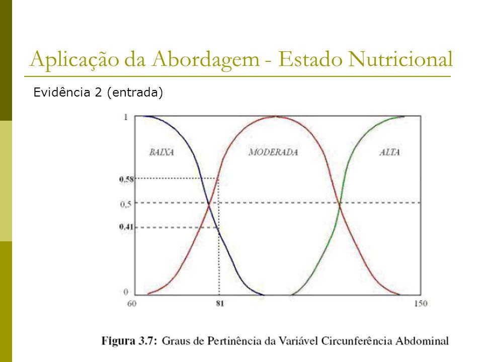 Aplicação da Abordagem - Estado Nutricional Evidência 2 (entrada)