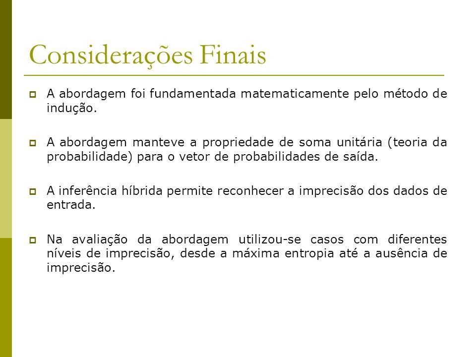 Considerações Finais  A abordagem foi fundamentada matematicamente pelo método de indução.