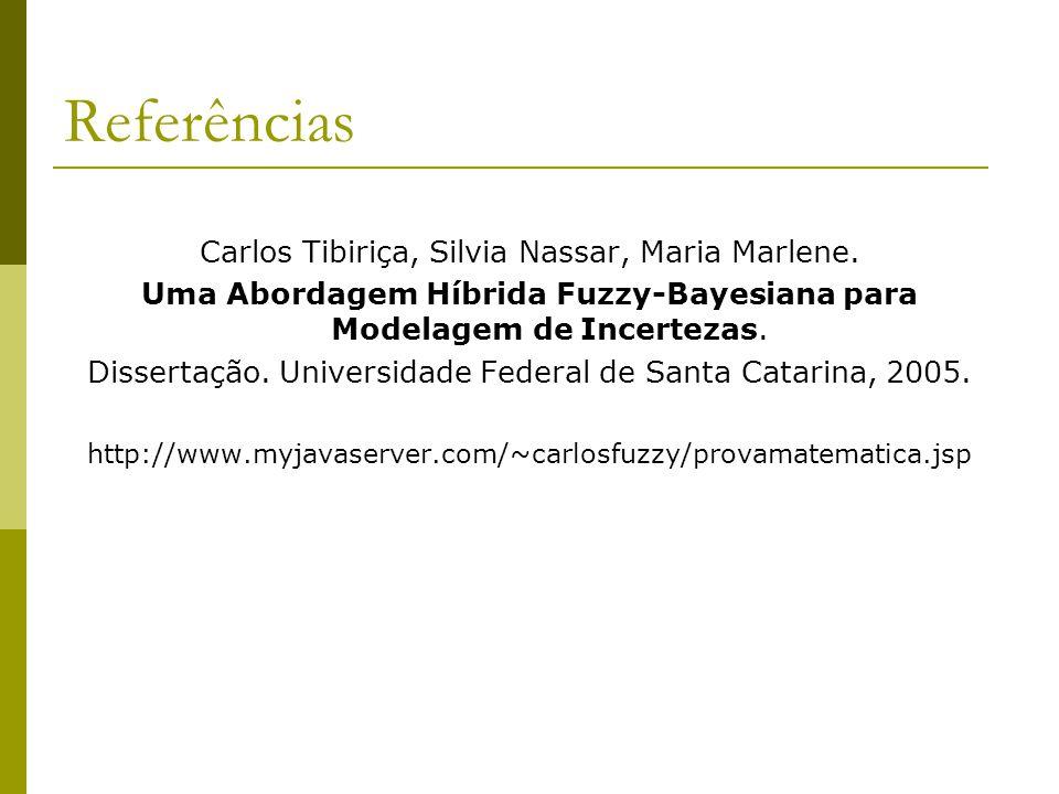 Referências Carlos Tibiriça, Silvia Nassar, Maria Marlene. Uma Abordagem Híbrida Fuzzy-Bayesiana para Modelagem de Incertezas. Dissertação. Universida