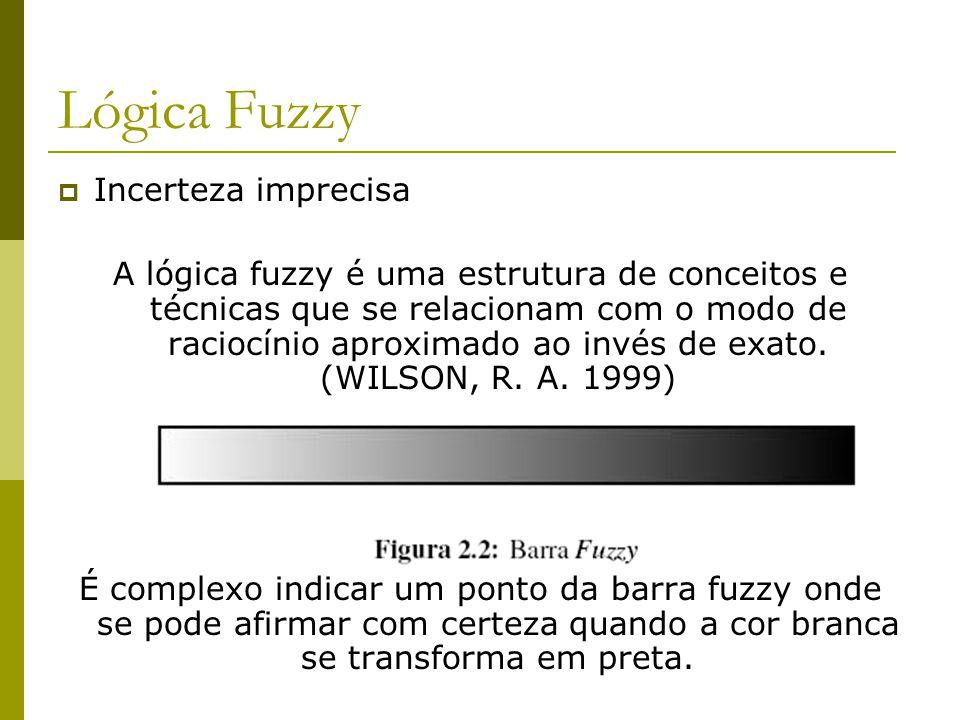 Lógica Fuzzy  Incerteza imprecisa A lógica fuzzy é uma estrutura de conceitos e técnicas que se relacionam com o modo de raciocínio aproximado ao invés de exato.